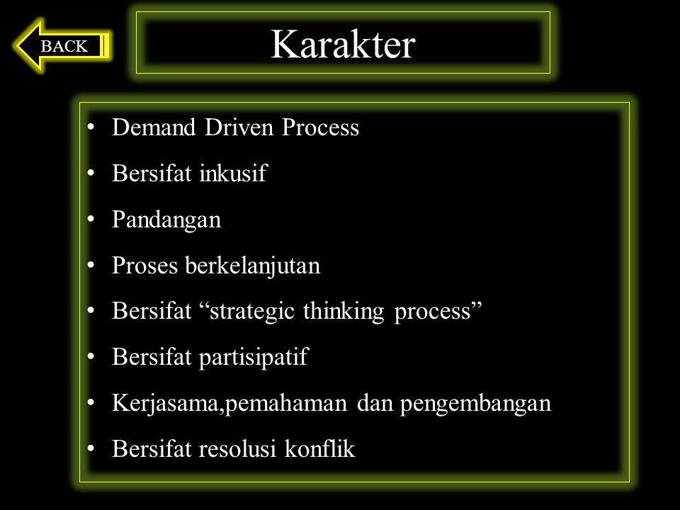 Karakter Demand Driven Process Bersifat inkusif Pandangan Proses berkelanjutan Bersifat strategic thinking process Bersifat partisipatif Kerjasama,pemahaman dan pengembangan Bersifat resolusi konflik BACK