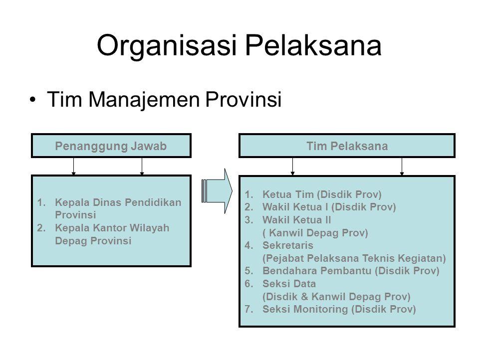Organisasi Pelaksana Tim Manajemen Provinsi Penanggung Jawab 1.Kepala Dinas Pendidikan Provinsi 2.Kepala Kantor Wilayah Depag Provinsi Tim Pelaksana 1.Ketua Tim (Disdik Prov) 2.Wakil Ketua I (Disdik Prov) 3.Wakil Ketua II ( Kanwil Depag Prov) 4.Sekretaris (Pejabat Pelaksana Teknis Kegiatan) 5.Bendahara Pembantu (Disdik Prov) 6.Seksi Data (Disdik & Kanwil Depag Prov) 7.Seksi Monitoring (Disdik Prov)