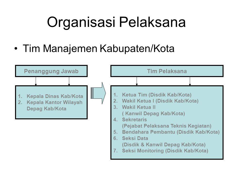 Organisasi Pelaksana Tim Manajemen Kabupaten/Kota Penanggung Jawab 1.Kepala Dinas Kab/Kota 2.Kepala Kantor Wilayah Depag Kab/Kota Tim Pelaksana 1.Ketua Tim (Disdik Kab/Kota) 2.Wakil Ketua I (Disdik Kab/Kota) 3.Wakil Ketua II ( Kanwil Depag Kab/Kota) 4.Sekretaris (Pejabat Pelaksana Teknis Kegiatan) 5.Bendahara Pembantu (Disdik Kab/Kota) 6.Seksi Data (Disdik & Kanwil Depag Kab/Kota) 7.Seksi Monitoring (Disdik Kab/Kota)