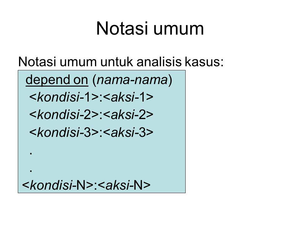 Notasi umum Notasi umum untuk analisis kasus: depend on (nama-nama) :. :