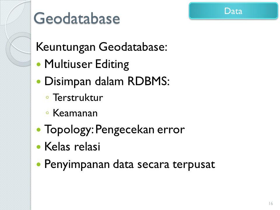 Geodatabase Keuntungan Geodatabase: Multiuser Editing Disimpan dalam RDBMS: ◦ Terstruktur ◦ Keamanan Topology: Pengecekan error Kelas relasi Penyimpan