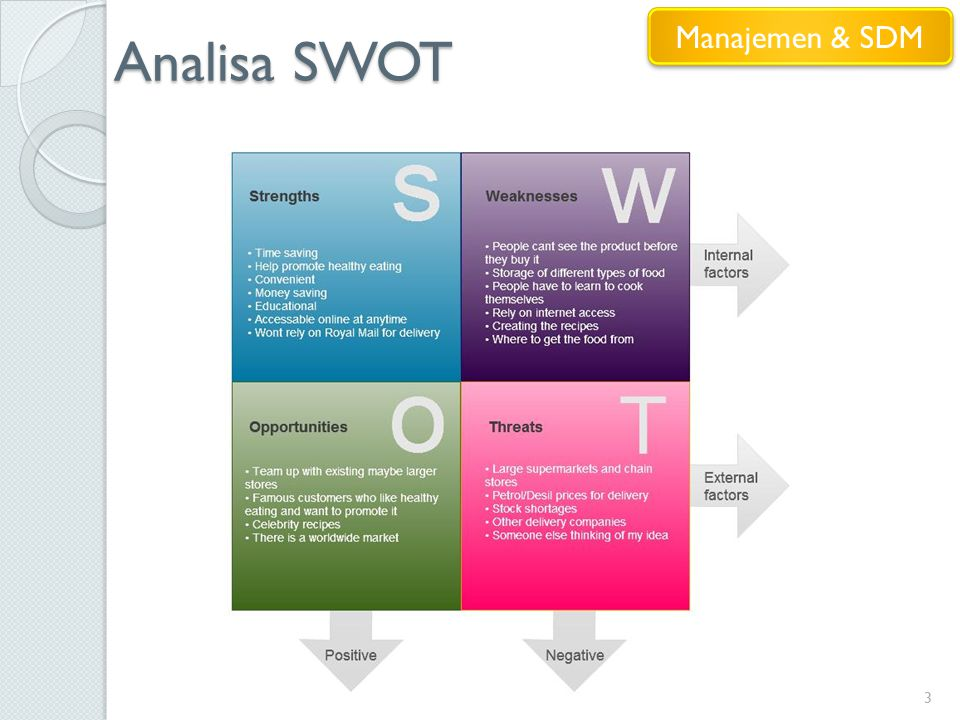 Analisa SWOT 3 Manajemen & SDM