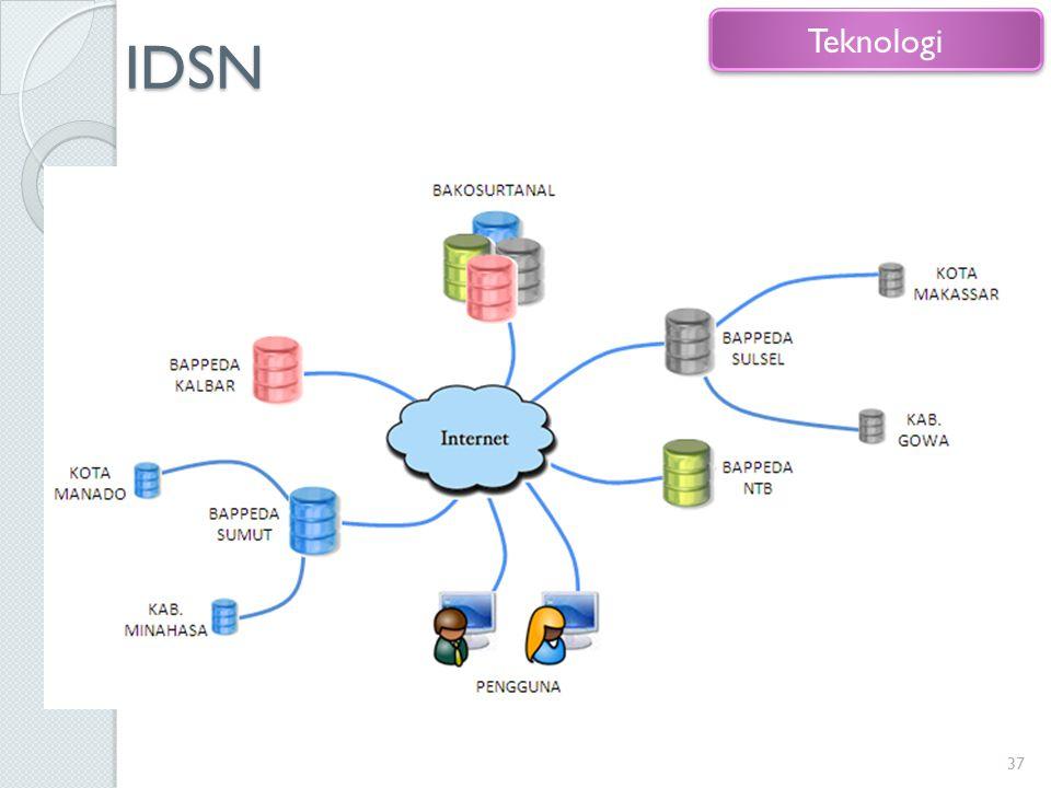 IDSN 37 Teknologi