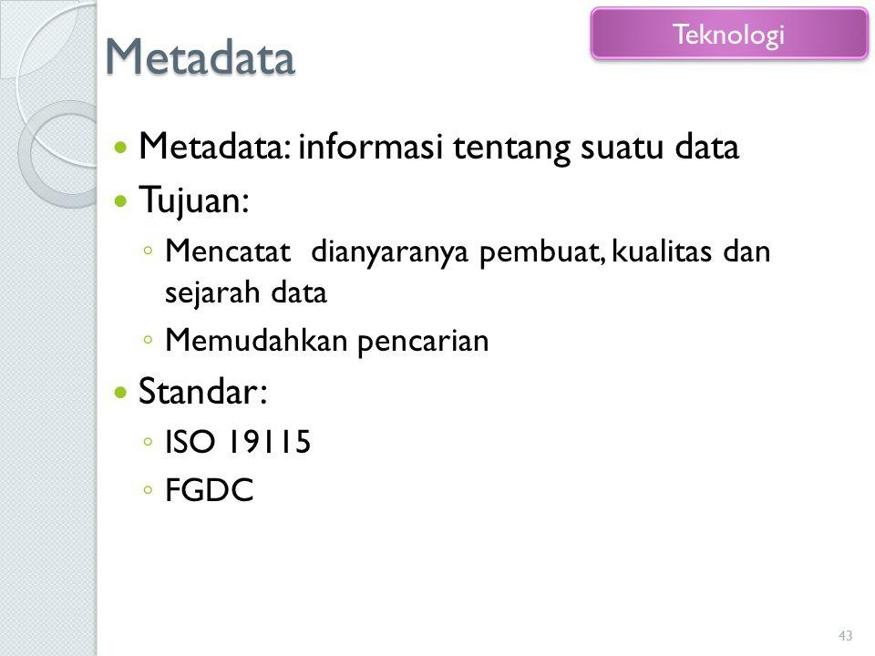 Metadata Metadata: informasi tentang suatu data Tujuan: ◦ Mencatat dianyaranya pembuat, kualitas dan sejarah data ◦ Memudahkan pencarian Standar: ◦ IS