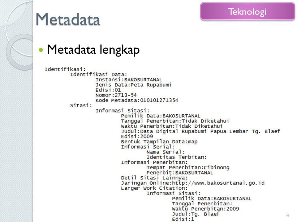 Metadata Metadata lengkap 44 Teknologi
