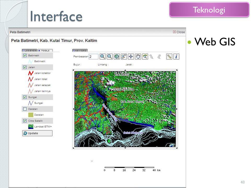 Interface Web GIS 48 Teknologi
