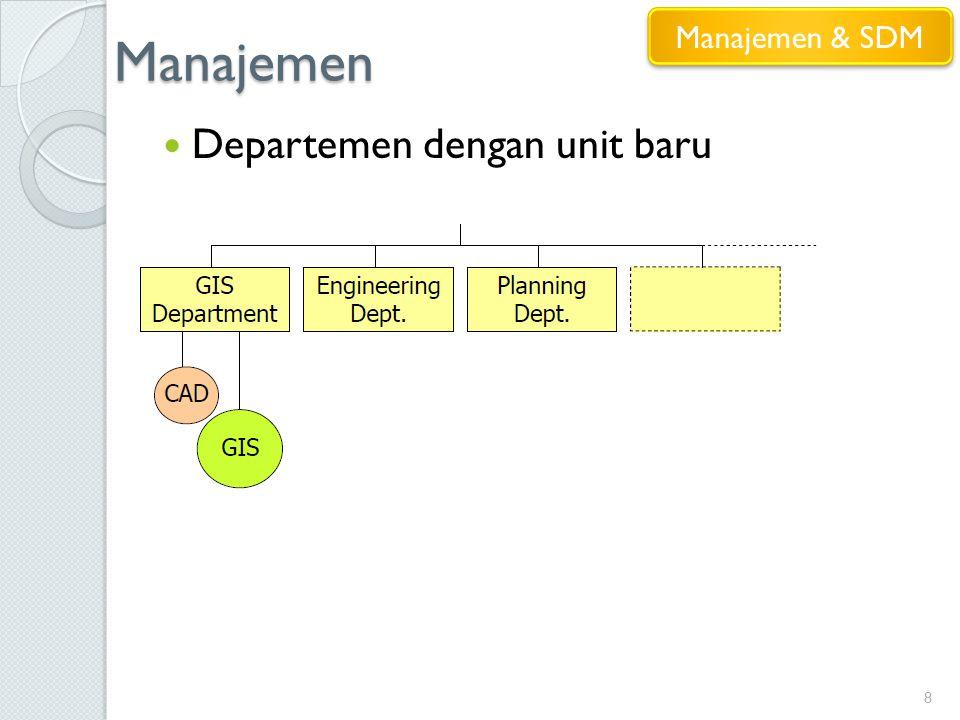 Manajemen 8 Departemen dengan unit baru Manajemen & SDM