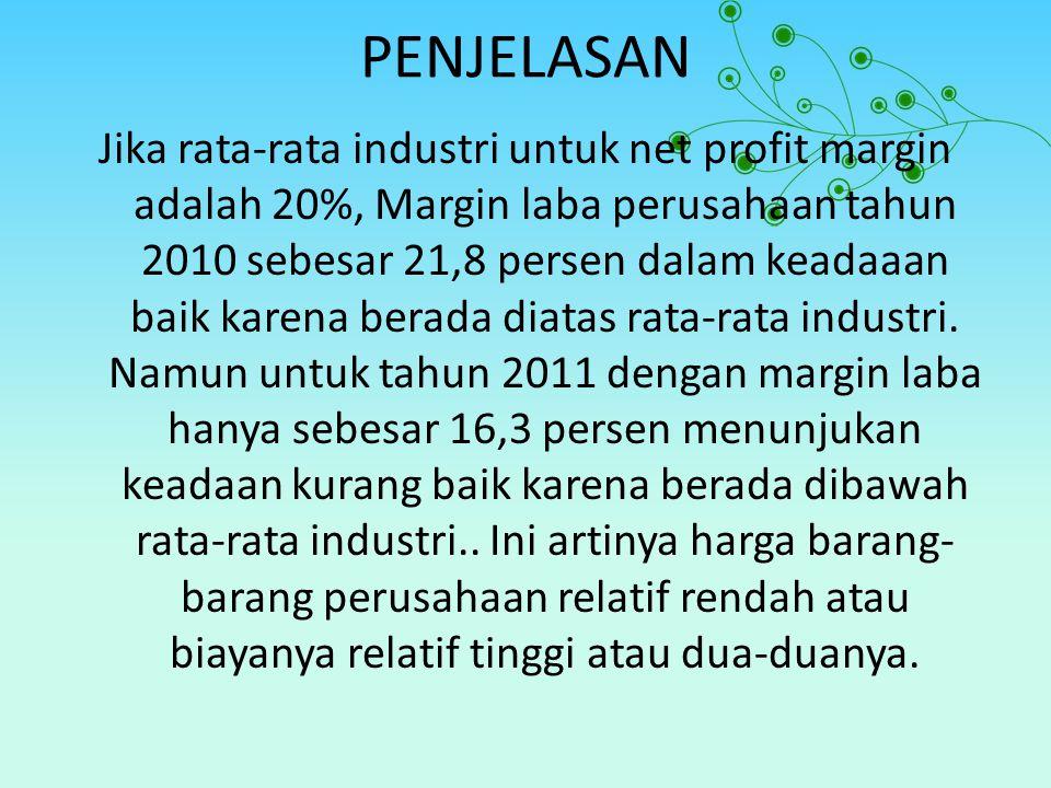 PENJELASAN Jika rata-rata industri untuk net profit margin adalah 20%, Margin laba perusahaan tahun 2010 sebesar 21,8 persen dalam keadaaan baik karena berada diatas rata-rata industri.