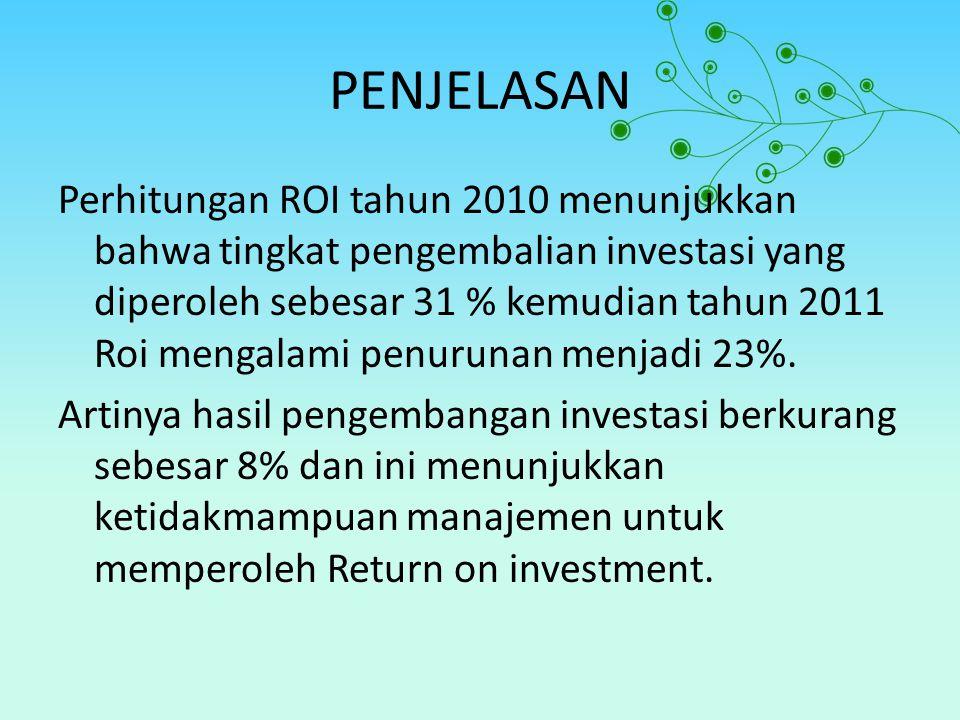 PENJELASAN Perhitungan ROI tahun 2010 menunjukkan bahwa tingkat pengembalian investasi yang diperoleh sebesar 31 % kemudian tahun 2011 Roi mengalami penurunan menjadi 23%.