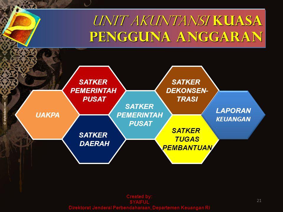 Created by: SYAIFUL Direktorat Jenderal Perbendaharaan, Departemen Keuangan RI UNIT AKUNTANSI KUASA PENGGUNA ANGGARAN SATKER PEMERINTAH PUSAT SATKER P