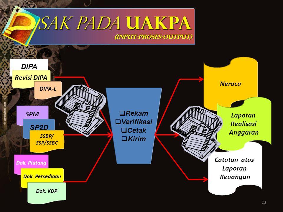 SAK PADA UAKPA (input-proses-output) DIPA Revisi DIPA DIPA-L SPM SP2D SSBP/ SSP/SSBC Dok. Piutang Dok. Persediaan Dok. KDP  Rekam  Verifikasi  Ceta