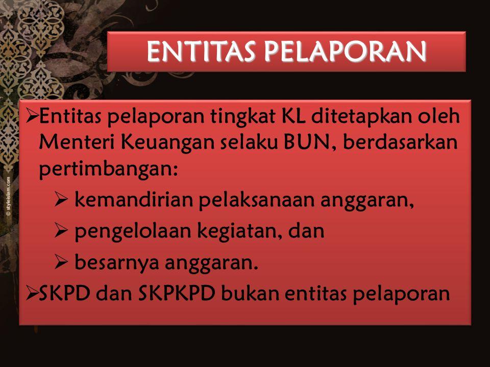 ENTITAS PELAPORAN  Entitas pelaporan tingkat KL ditetapkan oleh Menteri Keuangan selaku BUN, berdasarkan pertimbangan:  kemandirian pelaksanaan angg