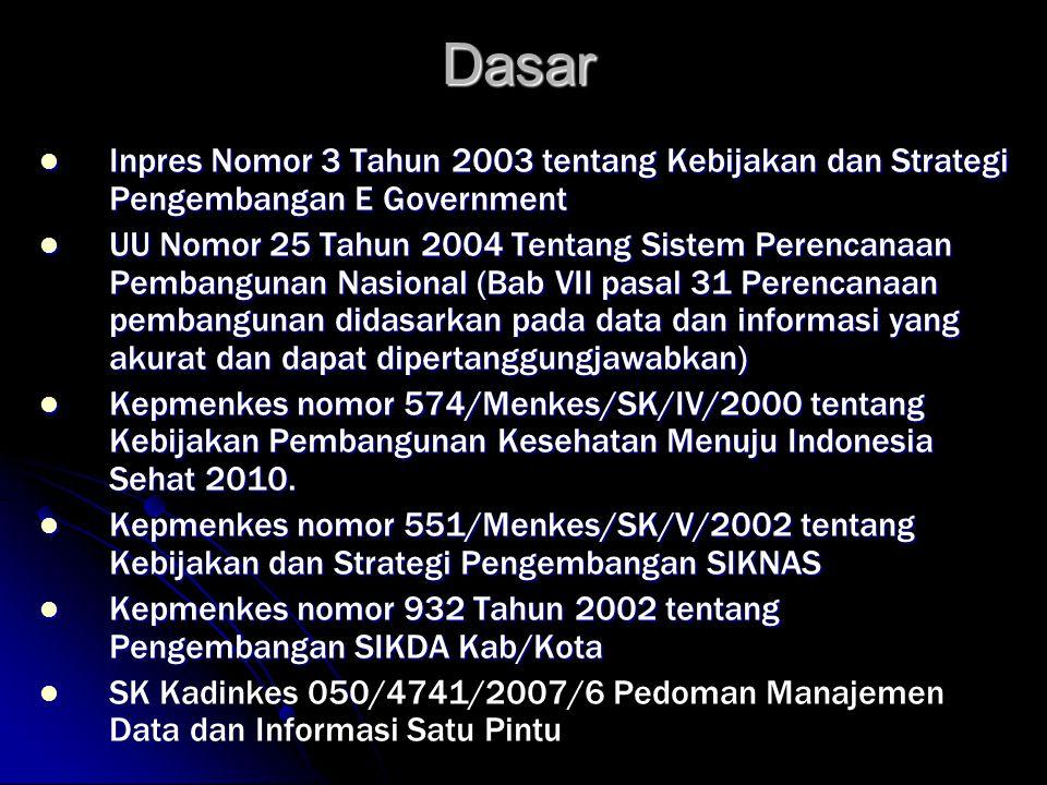 Dasar Inpres Nomor 3 Tahun 2003 tentang Kebijakan dan Strategi Pengembangan E Government Inpres Nomor 3 Tahun 2003 tentang Kebijakan dan Strategi Peng