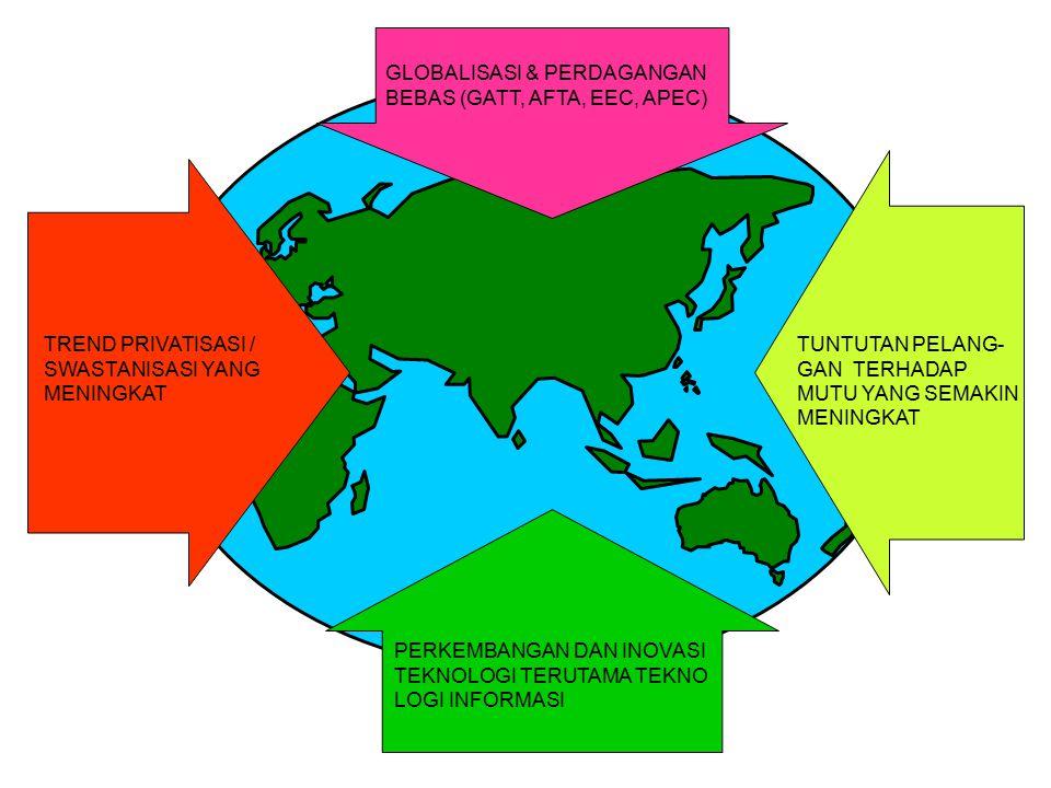 GLOBALISASI & PERDAGANGAN BEBAS (GATT, AFTA, EEC, APEC) PERKEMBANGAN DAN INOVASI TEKNOLOGI TERUTAMA TEKNO LOGI INFORMASI TREND PRIVATISASI / SWASTANISASI YANG MENINGKAT TUNTUTAN PELANG- GAN TERHADAP MUTU YANG SEMAKIN MENINGKAT