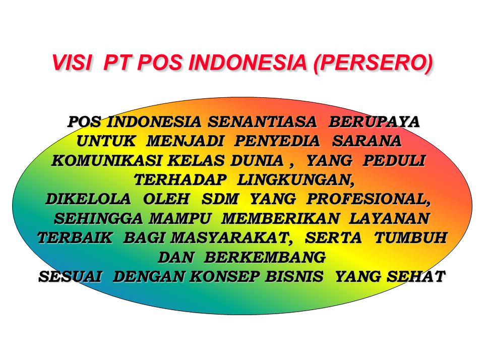 VISI PT POS INDONESIA (PERSERO) POS INDONESIA SENANTIASA BERUPAYA UNTUK MENJADI PENYEDIA SARANA KOMUNIKASI KELAS DUNIA, YANG PEDULI TERHADAP LINGKUNGAN, DIKELOLA OLEH SDM YANG PROFESIONAL, SEHINGGA MAMPU MEMBERIKAN LAYANAN TERBAIK BAGI MASYARAKAT, SERTA TUMBUH TERBAIK BAGI MASYARAKAT, SERTA TUMBUH DAN BERKEMBANG SESUAI DENGAN KONSEP BISNIS YANG SEHAT