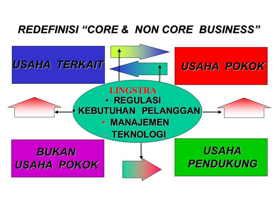 Model jaringan Multicorporate Komputer dlm.Badan usaha yg.