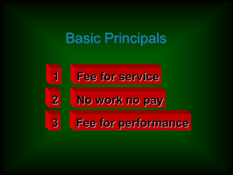 1 Fee for service 2 No work no pay 3 Fee for performance Basic Principals Basic Principals