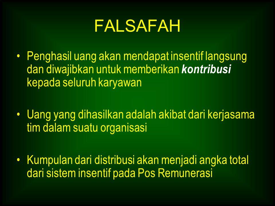FALSAFAH Penghasil uang akan mendapat insentif langsung dan diwajibkan untuk memberikan kontribusi kepada seluruh karyawan Uang yang dihasilkan adalah