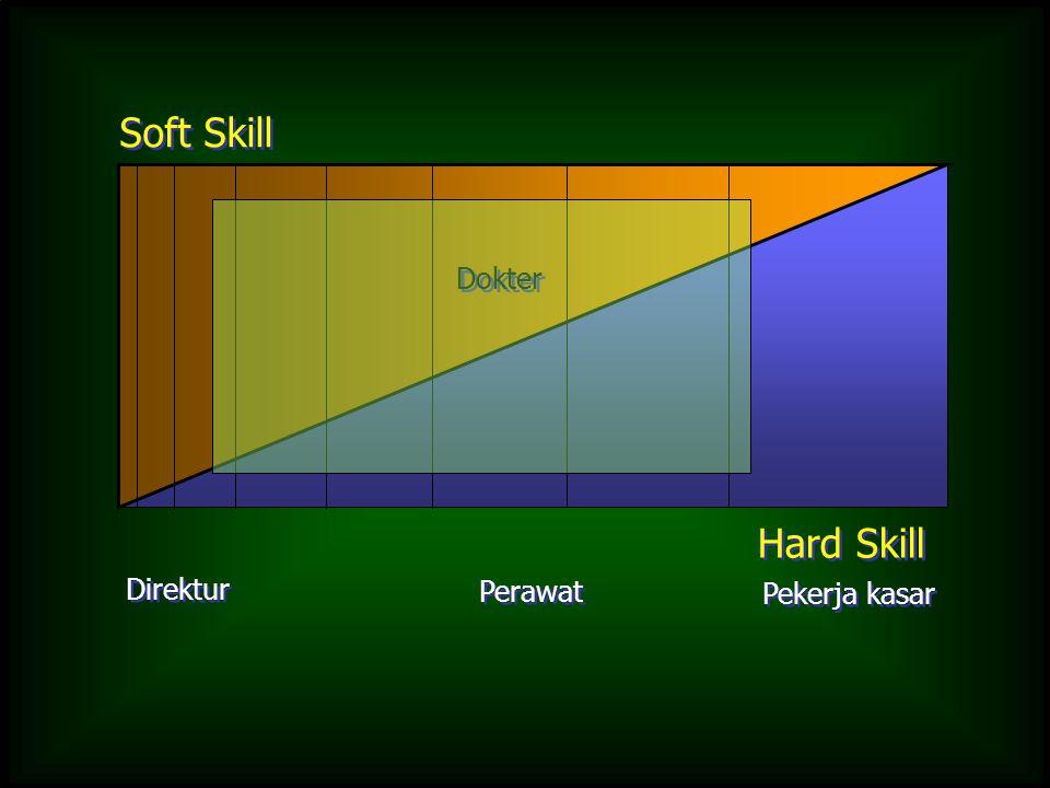 Soft Skill Hard Skill Direktur Dokter Perawat Pekerja kasar