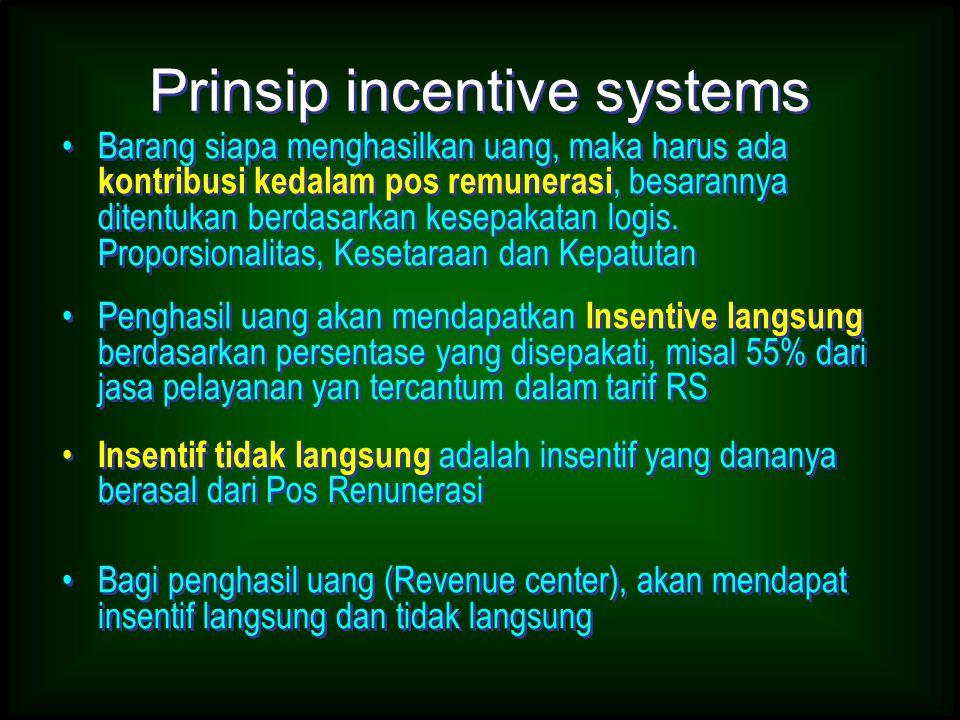 Prinsip incentive systems Barang siapa menghasilkan uang, maka harus ada kontribusi kedalam pos remunerasi, besarannya ditentukan berdasarkan kesepaka