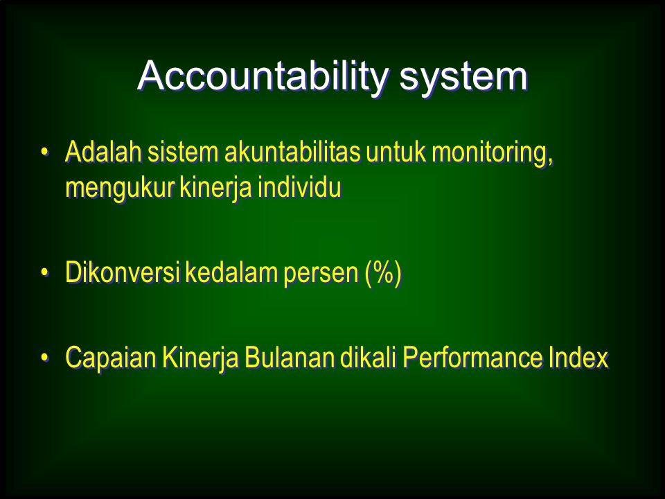 Accountability system Adalah sistem akuntabilitas untuk monitoring, mengukur kinerja individu Dikonversi kedalam persen (%) Capaian Kinerja Bulanan di