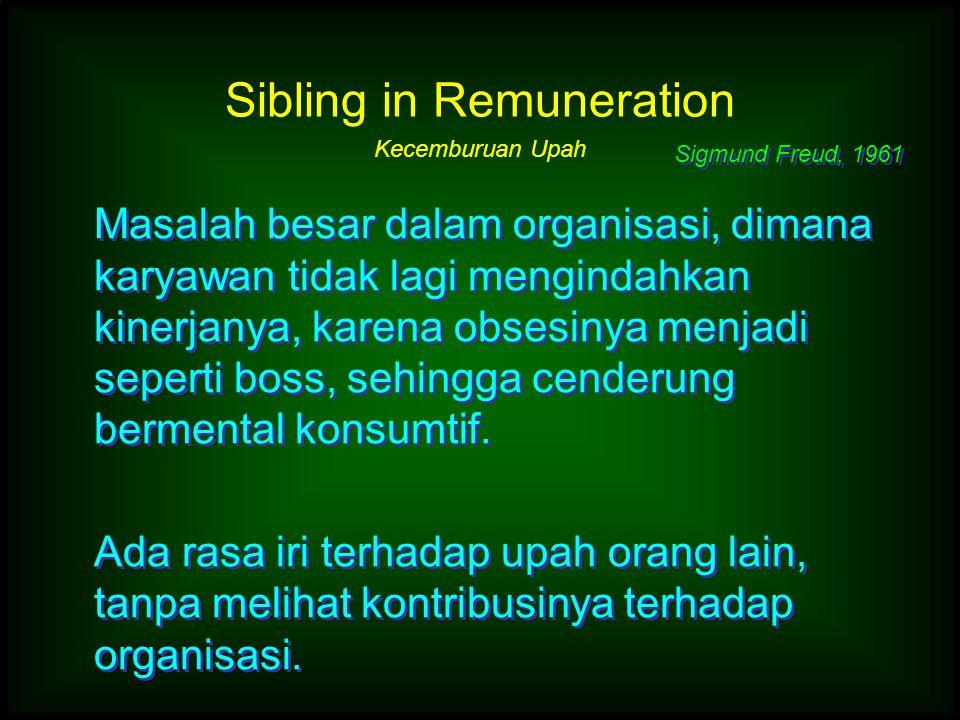 Sibling in Remuneration Kecemburuan Upah Sigmund Freud, 1961 Masalah besar dalam organisasi, dimana karyawan tidak lagi mengindahkan kinerjanya, karen