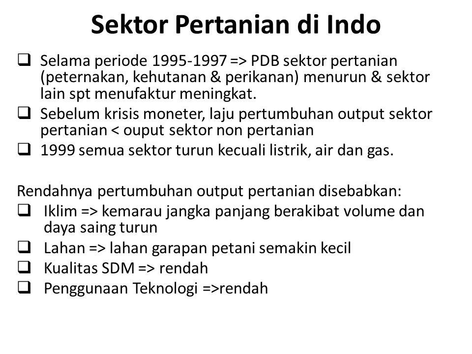 Sektor Pertanian di Indo  Selama periode 1995-1997 => PDB sektor pertanian (peternakan, kehutanan & perikanan) menurun & sektor lain spt menufaktur m