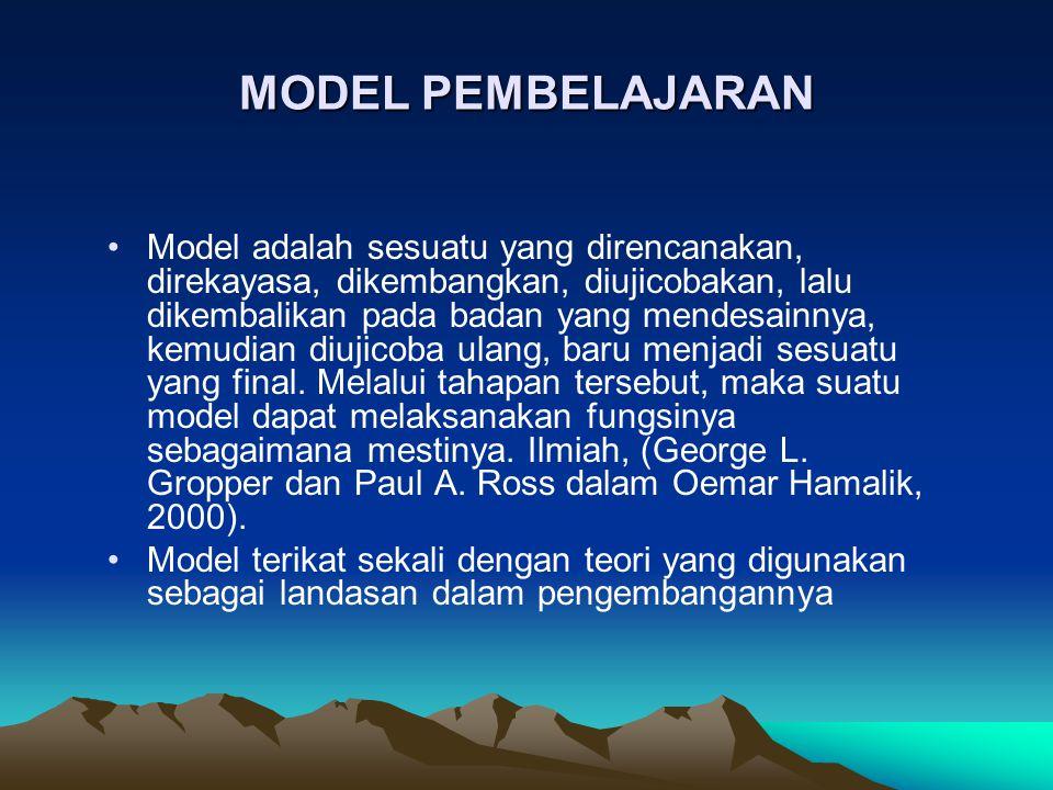 MODEL PEMBELAJARAN Model adalah sesuatu yang direncanakan, direkayasa, dikembangkan, diujicobakan, lalu dikembalikan pada badan yang mendesainnya, kem
