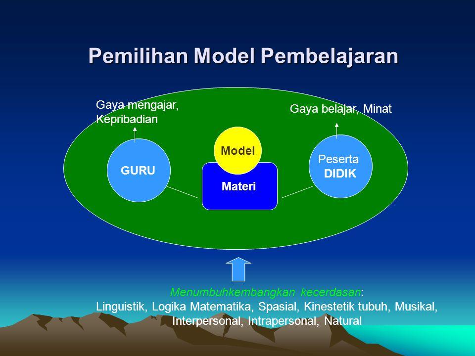 Pemilihan Model Pembelajaran Gaya mengajar, Kepribadian Gaya belajar, Minat GURU Peserta DIDIK Materi Model Menumbuhkembangkan kecerdasan: Linguistik,