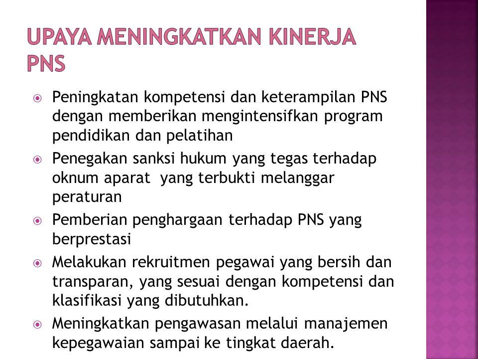  Peningkatan kompetensi dan keterampilan PNS dengan memberikan mengintensifkan program pendidikan dan pelatihan  Penegakan sanksi hukum yang tegas t