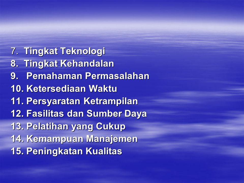 7. Tingkat Teknologi 8. Tingkat Kehandalan 9. Pemahaman Permasalahan 10. Ketersediaan Waktu 11. Persyaratan Ketrampilan 12. Fasilitas dan Sumber Daya