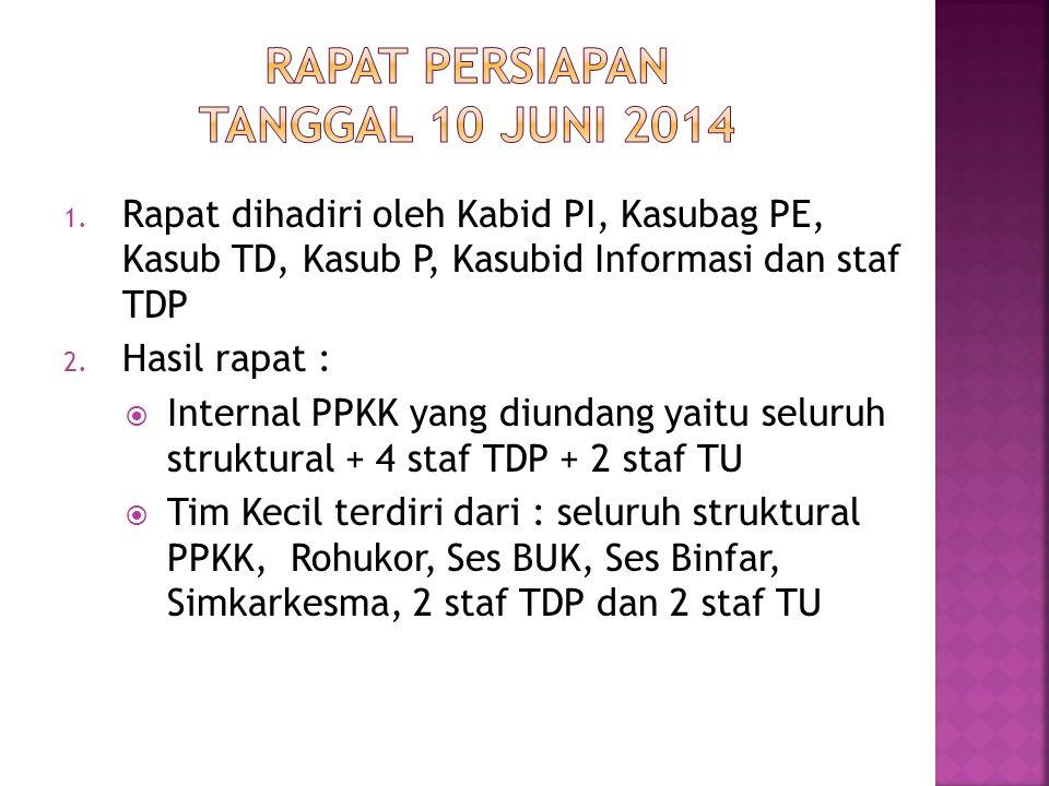 1. Rapat dihadiri oleh Kabid PI, Kasubag PE, Kasub TD, Kasub P, Kasubid Informasi dan staf TDP 2.