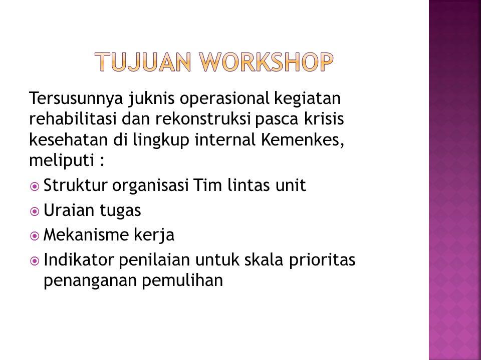  Tanggal 8 – 9 September 2014 di Jakarta  seluruh undangan  Tanggal 10 september 2014 khusus tim kecil.