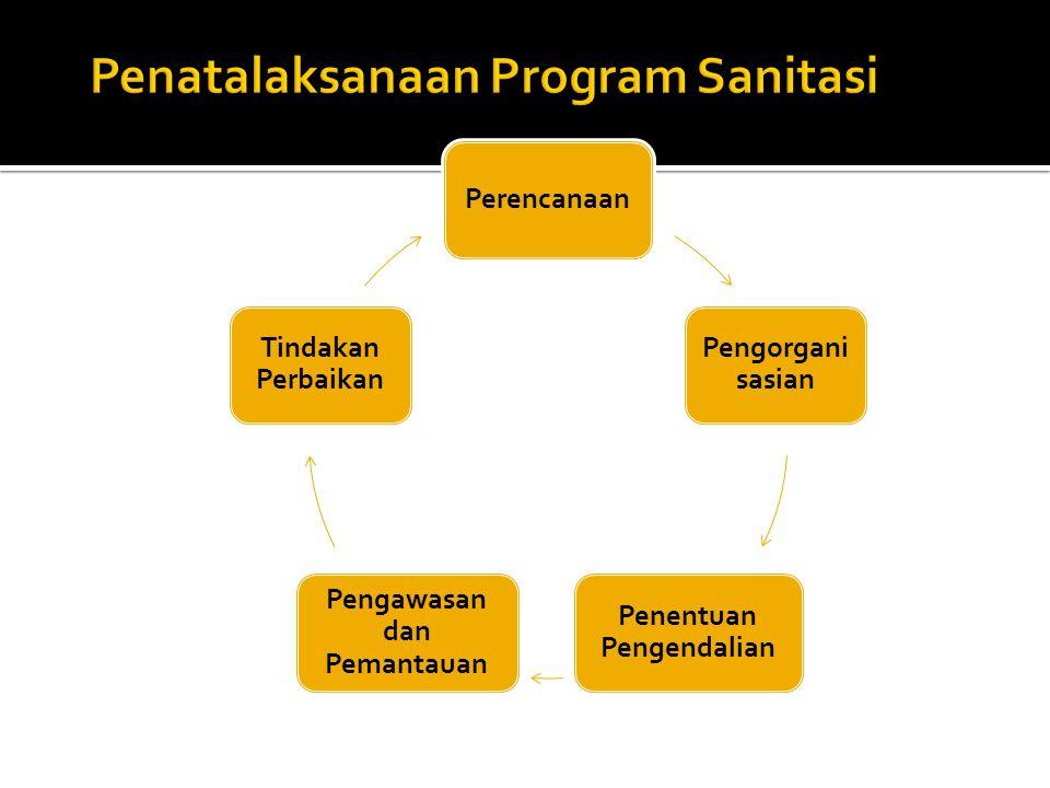 Perencanaan Pengorgani sasian Penentuan Pengendalian Pengawasan dan Pemantauan Tindakan Perbaikan