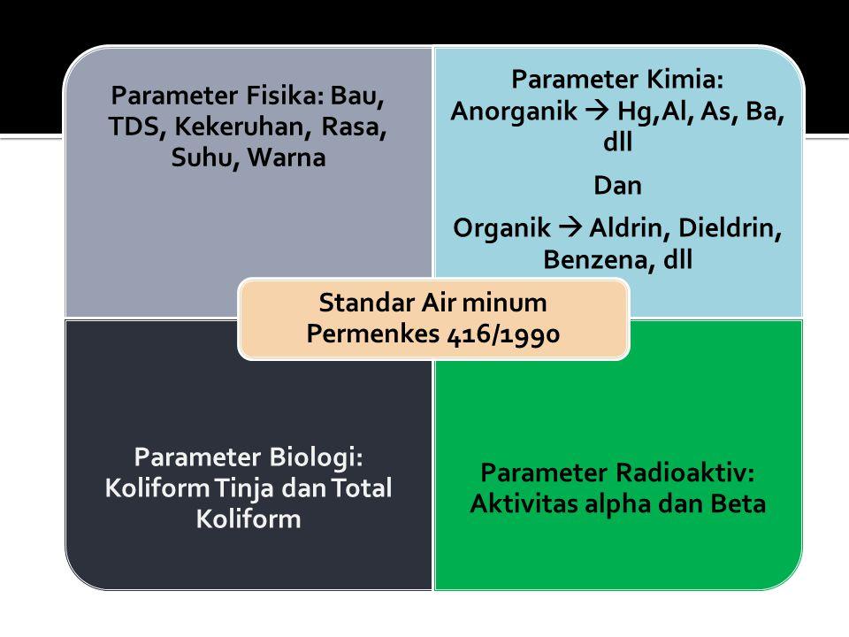 Parameter Fisika: Bau, TDS, Kekeruhan, Rasa, Suhu, Warna Parameter Kimia: Anorganik  Hg,Al, As, Ba, dll Dan Organik  Aldrin, Dieldrin, Benzena, dll