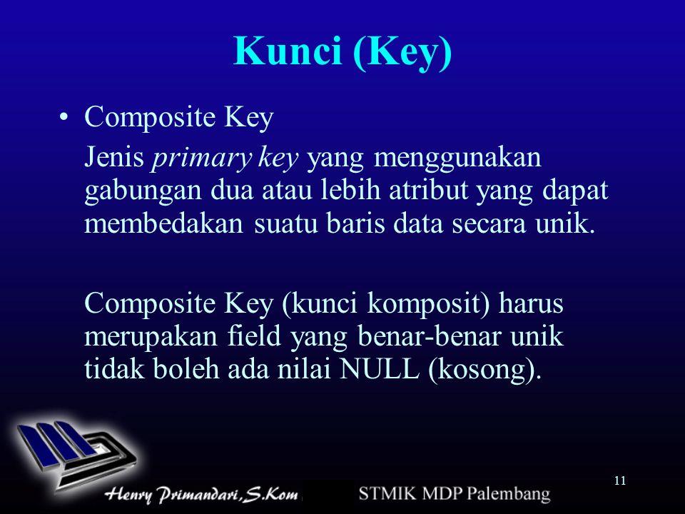11 Kunci (Key) Composite Key Jenis primary key yang menggunakan gabungan dua atau lebih atribut yang dapat membedakan suatu baris data secara unik. Co