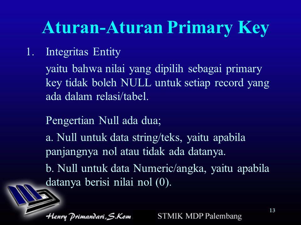 13 1.Integritas Entity yaitu bahwa nilai yang dipilih sebagai primary key tidak boleh NULL untuk setiap record yang ada dalam relasi/tabel. Pengertian