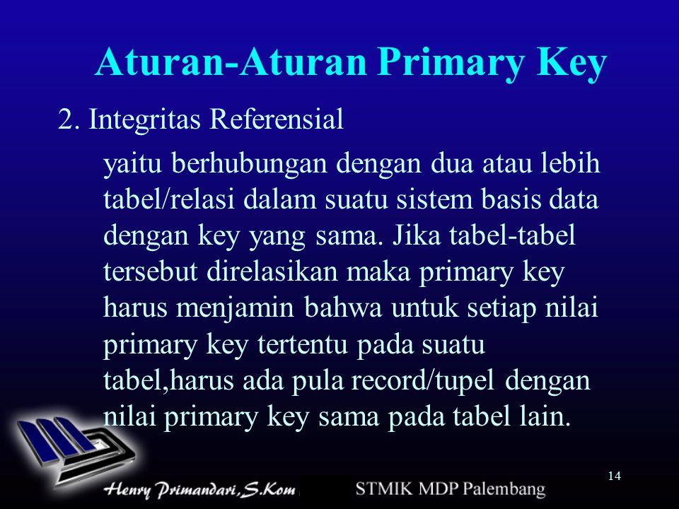 14 2. Integritas Referensial yaitu berhubungan dengan dua atau lebih tabel/relasi dalam suatu sistem basis data dengan key yang sama. Jika tabel-tabel