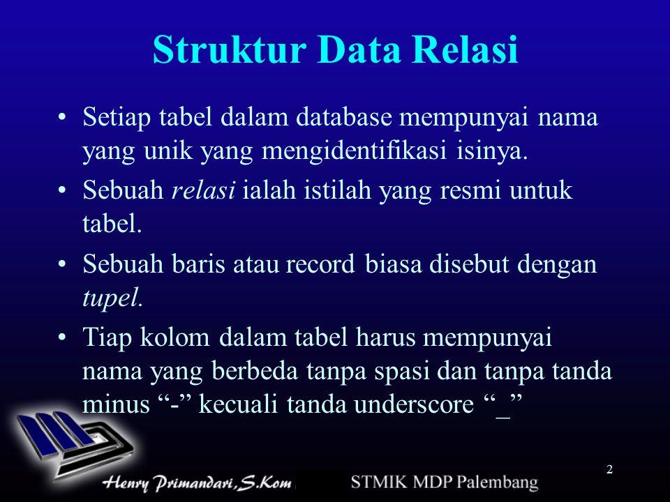 2 Struktur Data Relasi Setiap tabel dalam database mempunyai nama yang unik yang mengidentifikasi isinya. Sebuah relasi ialah istilah yang resmi untuk