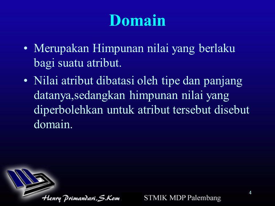 4 Domain Merupakan Himpunan nilai yang berlaku bagi suatu atribut. Nilai atribut dibatasi oleh tipe dan panjang datanya,sedangkan himpunan nilai yang