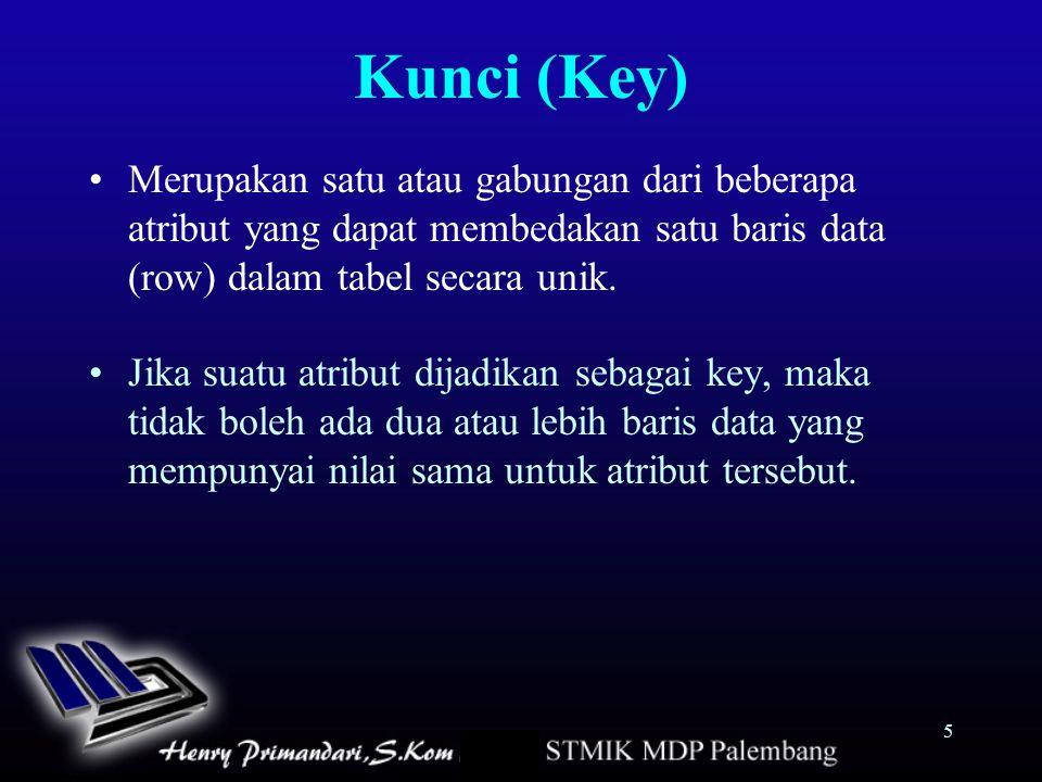 5 Kunci (Key) Merupakan satu atau gabungan dari beberapa atribut yang dapat membedakan satu baris data (row) dalam tabel secara unik. Jika suatu atrib