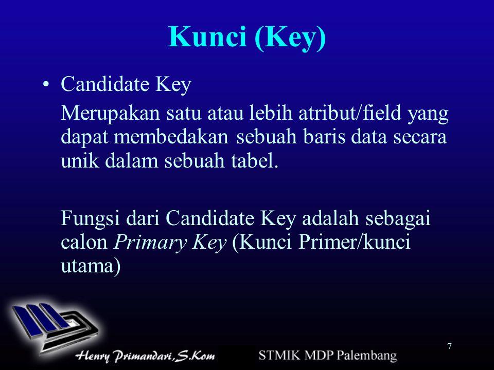 7 Kunci (Key) Candidate Key Merupakan satu atau lebih atribut/field yang dapat membedakan sebuah baris data secara unik dalam sebuah tabel. Fungsi dar