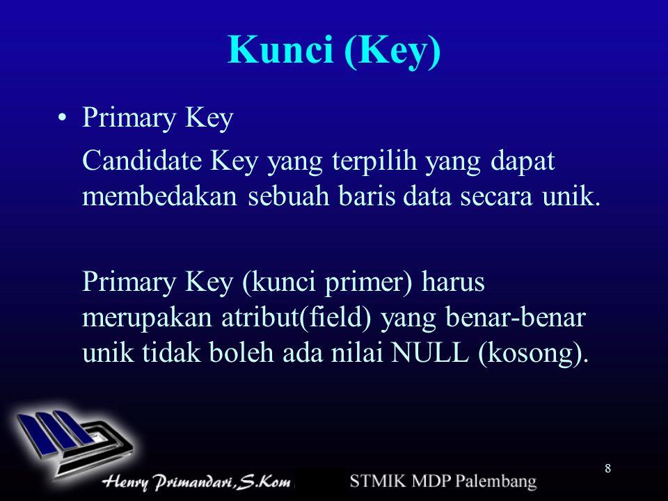 8 Kunci (Key) Primary Key Candidate Key yang terpilih yang dapat membedakan sebuah baris data secara unik. Primary Key (kunci primer) harus merupakan