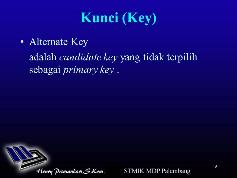 9 Kunci (Key) Alternate Key adalah candidate key yang tidak terpilih sebagai primary key.
