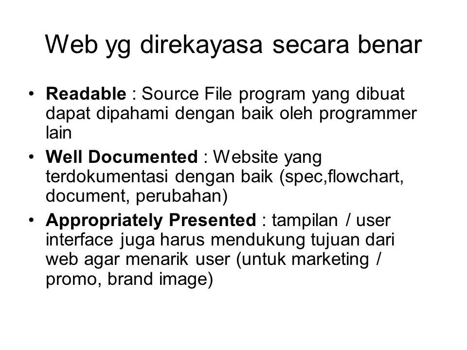 Web yg direkayasa secara benar Readable : Source File program yang dibuat dapat dipahami dengan baik oleh programmer lain Well Documented : Website ya