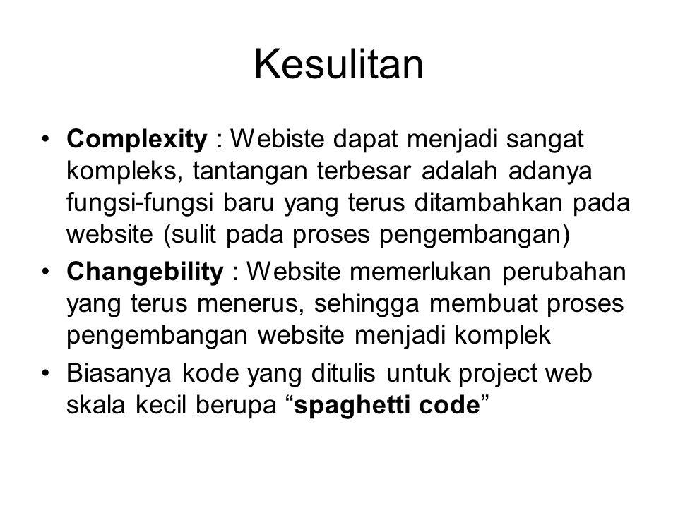 Kesulitan Complexity : Webiste dapat menjadi sangat kompleks, tantangan terbesar adalah adanya fungsi-fungsi baru yang terus ditambahkan pada website