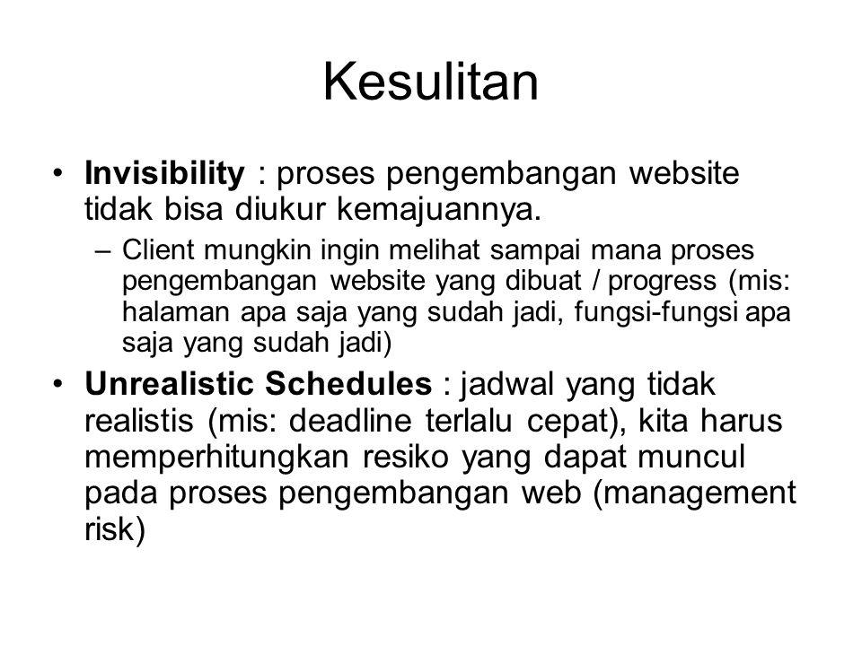 Kesulitan Invisibility : proses pengembangan website tidak bisa diukur kemajuannya. –Client mungkin ingin melihat sampai mana proses pengembangan webs
