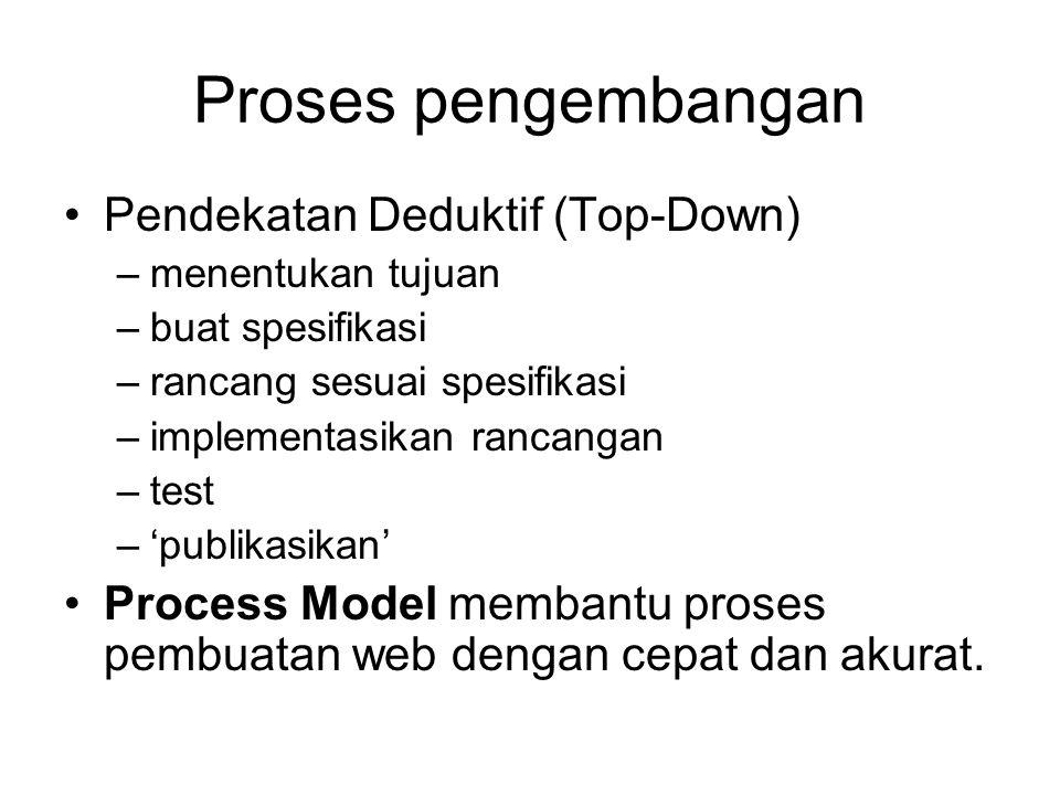 Proses pengembangan Pendekatan Deduktif (Top-Down) –menentukan tujuan –buat spesifikasi –rancang sesuai spesifikasi –implementasikan rancangan –test –