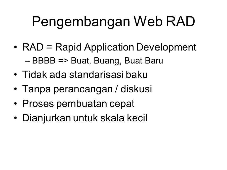 Pengembangan Web RAD RAD = Rapid Application Development –BBBB => Buat, Buang, Buat Baru Tidak ada standarisasi baku Tanpa perancangan / diskusi Prose