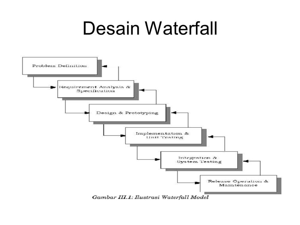 Desain Waterfall